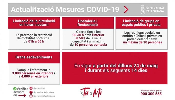Actualización nuevas medidas Covid-19 desde el 24 de mayo