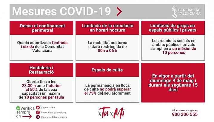 Actualització noves mesures COVID-19 des del 9 de maig