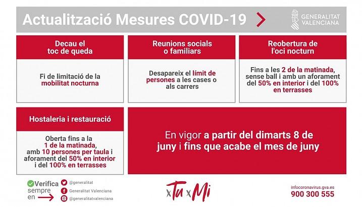 Actualización nuevas medidas Covid-19 desde el 8 de junio