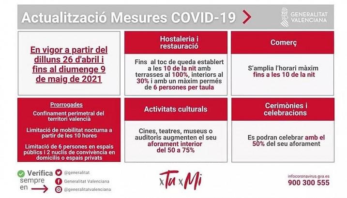Actualització noves mesures COVID-19 fins el 9 de maig