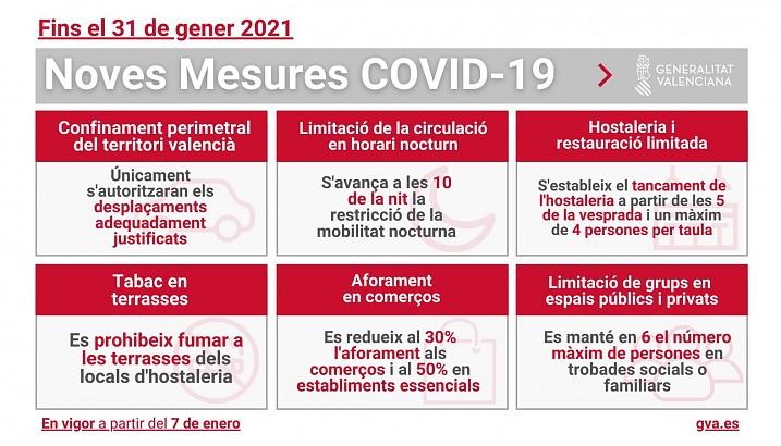 Actualización nuevas medidas Covidien-19 hasta el 31 de enero