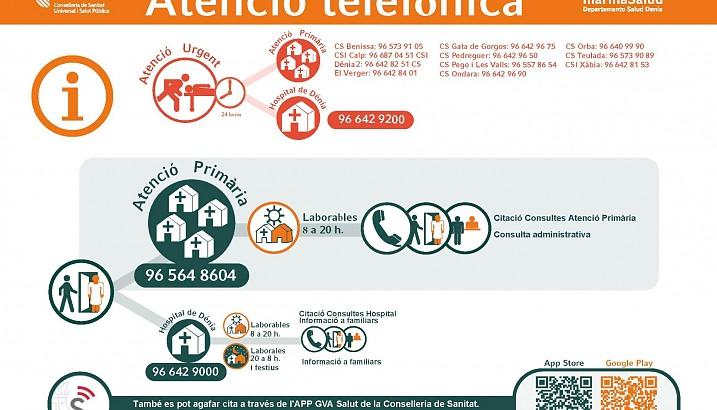 CAMBIO TELÉFONO CENTRO DE SALUD